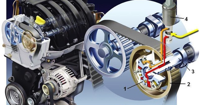 Mecánica de Motores Gasolina, jornada matutina, 2021