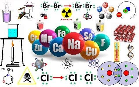 Química, Tercero básico